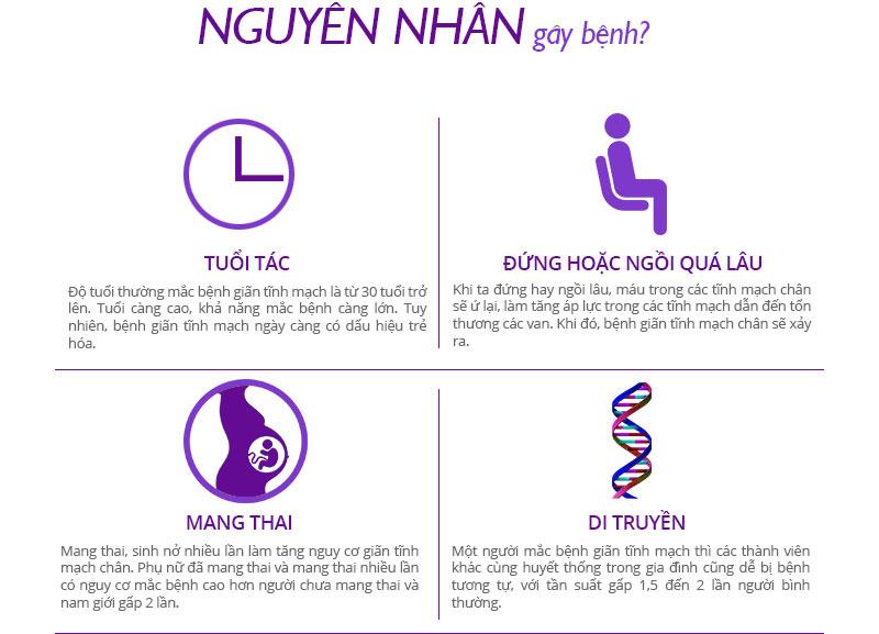 Nguyên nhân dẫn đến suy giãn tĩnh mạch